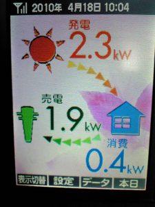 太陽光発電モニター